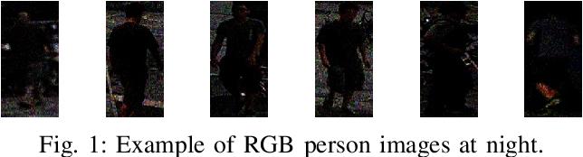 Figure 1 for RGB-IR Cross-modality Person ReID based on Teacher-Student GAN Model