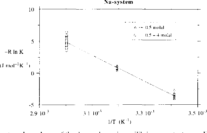 Figure 2 from Chemical equilibrium of hydrogen and aqueous