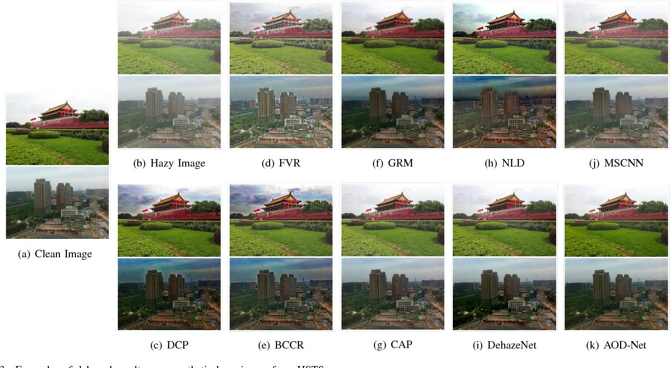 Figure 3 for Benchmarking Single Image Dehazing and Beyond