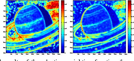 Figure 3 for A Robust Alternating Direction Method for Constrained Hybrid Variational Deblurring Model