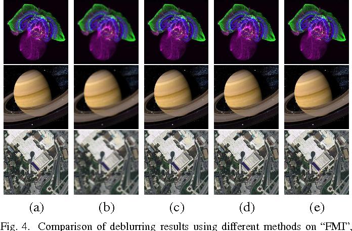 Figure 4 for A Robust Alternating Direction Method for Constrained Hybrid Variational Deblurring Model