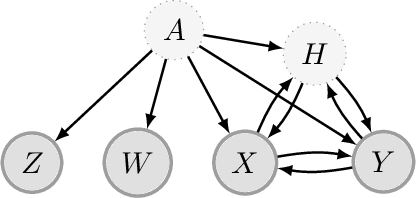Figure 3 for Regularizing towards Causal Invariance: Linear Models with Proxies