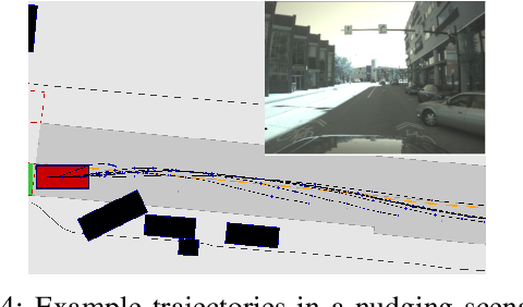Figure 4 for Jointly Learnable Behavior and Trajectory Planning for Self-Driving Vehicles