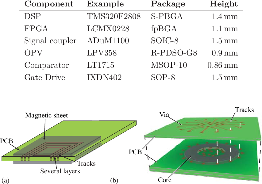 PDF] Ultra-flat isolated single-phase acdc converter systems