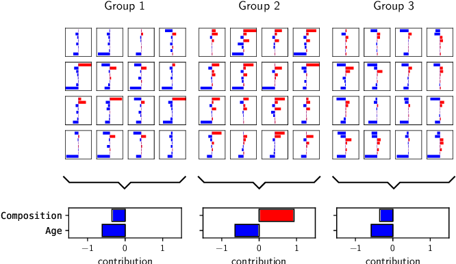 Figure 3 for Toward Interpretable Machine Learning: Transparent Deep Neural Networks and Beyond