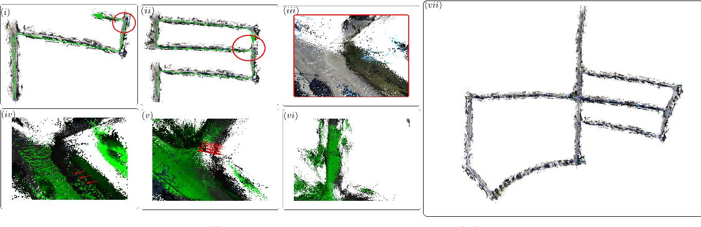 Figure 3 for A Hybrid Sparse-Dense Monocular SLAM System for Autonomous Driving