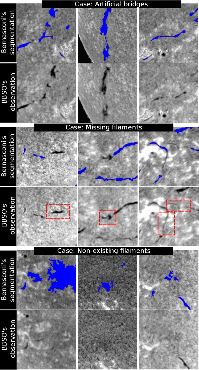 Figure 4 for Toward Filament Segmentation Using Deep Neural Networks
