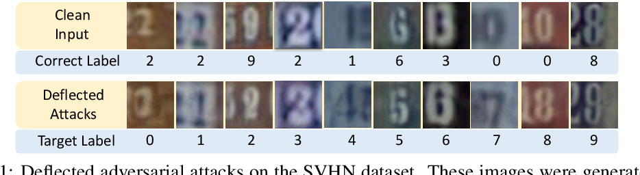 Figure 1 for Deflecting Adversarial Attacks