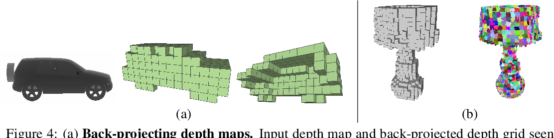 Figure 4 for UCLID-Net: Single View Reconstruction in Object Space