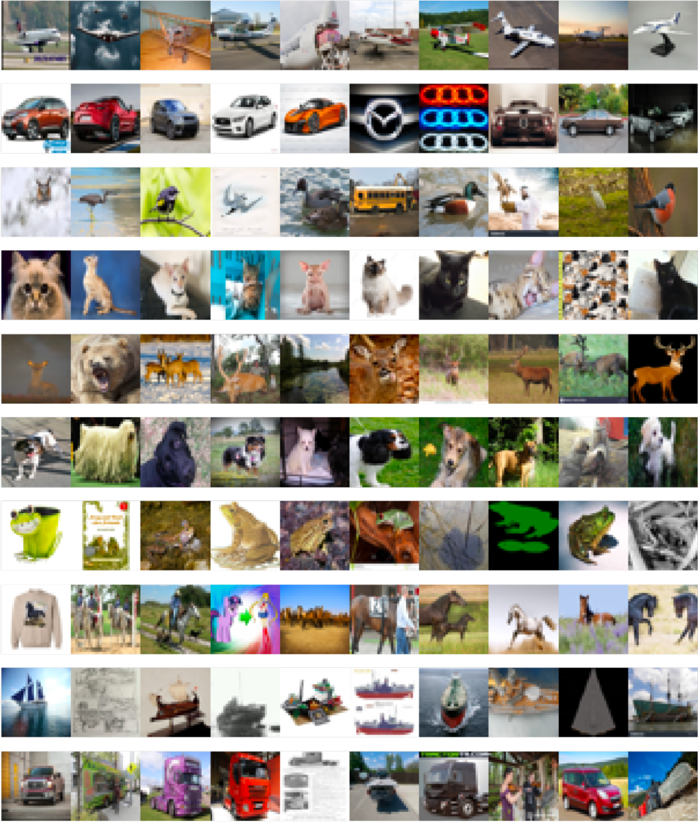 Figure 4 for Improving Adversarial Robustness via Unlabeled Out-of-Domain Data