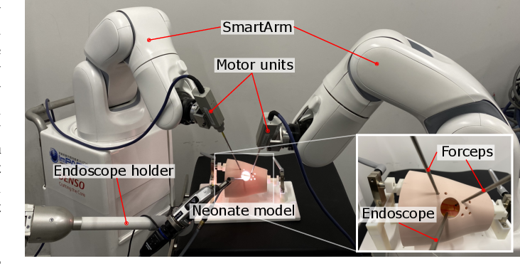 Figure 1 for SmartArm: Suturing Feasibility of a Surgical Robotic System on a Neonatal Chest Model