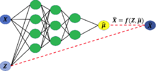 Figure 3 for Deep Fiducial Inference