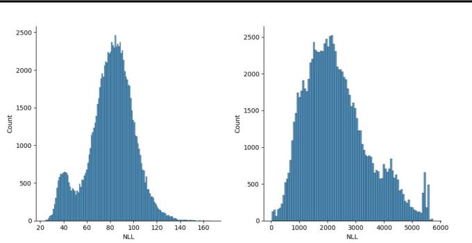 Figure 4 for The DEformer: An Order-Agnostic Distribution Estimating Transformer