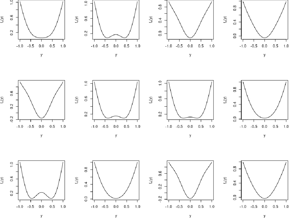 Figure 1 for The computational asymptotics of Gaussian variational inference