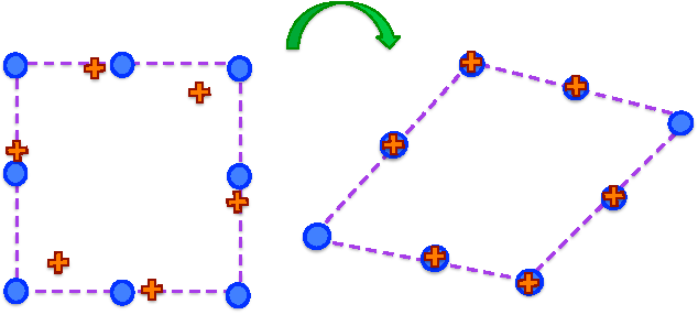 Figure 2 for On Large-Scale Retrieval: Binary or n-ary Coding?