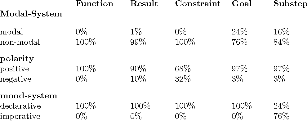 Figure 1 for Two Sources of Control over the Generation of Software Instructions