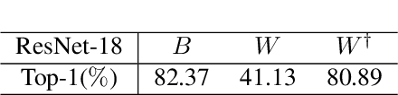 Figure 2 for Improving Binary Neural Networks through Fully Utilizing Latent Weights