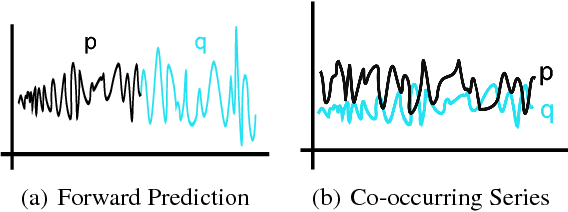 Figure 1 for Fast Function to Function Regression