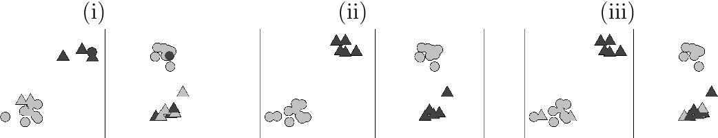 Figure 1 for Are Clusterings of Multiple Data Views Independent?