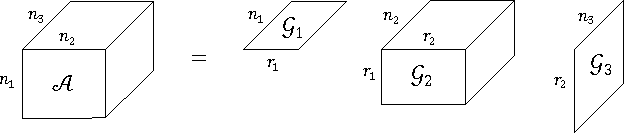Figure 2 for Parallelized Tensor Train Learning of Polynomial Classifiers