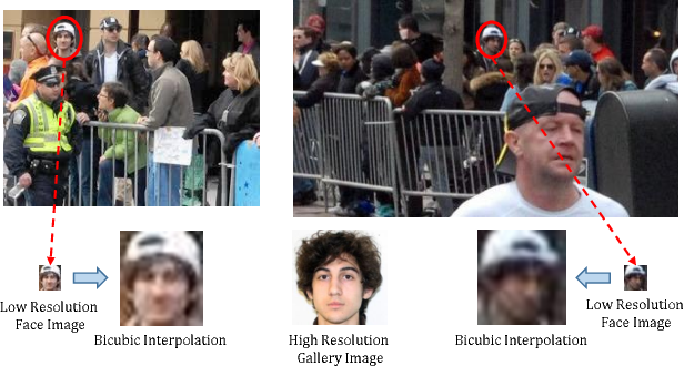 Figure 1 for MagnifyMe: Aiding Cross Resolution Face Recognition via Identity Aware Synthesis