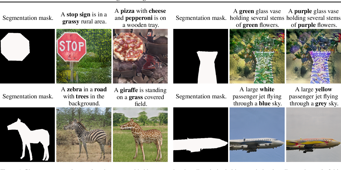 Figure 1 for Image-to-Image Translation with Text Guidance