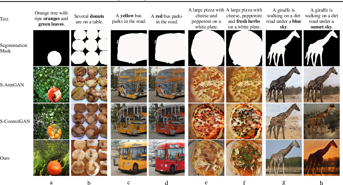 Figure 4 for Image-to-Image Translation with Text Guidance