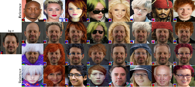 Figure 1 for SMILE: Semantically-guided Multi-attribute Image and Layout Editing