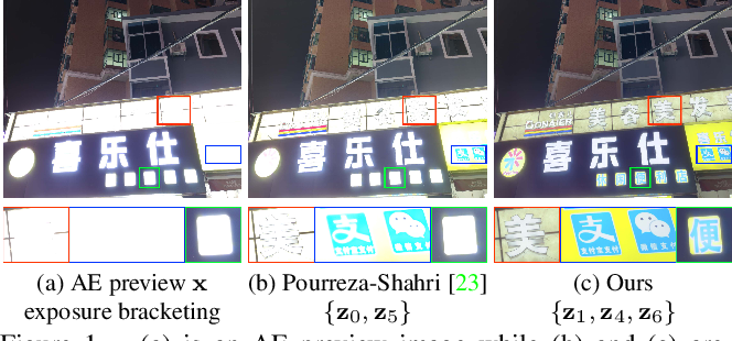 Figure 1 for Learning a Reinforced Agent for Flexible Exposure Bracketing Selection