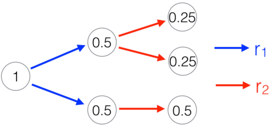 Figure 3 for Improved Knowledge Base Completion by Path-Augmented TransR Model