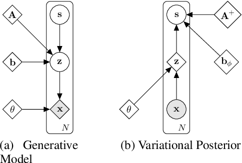 Figure 1 for Learning Bijective Feature Maps for Linear ICA