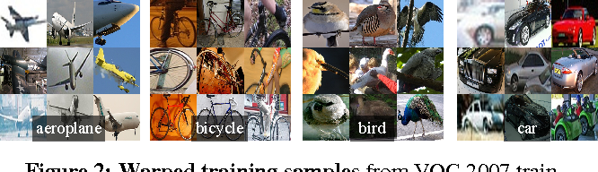 Figure 3 for Rich feature hierarchies for accurate object detection and semantic segmentation