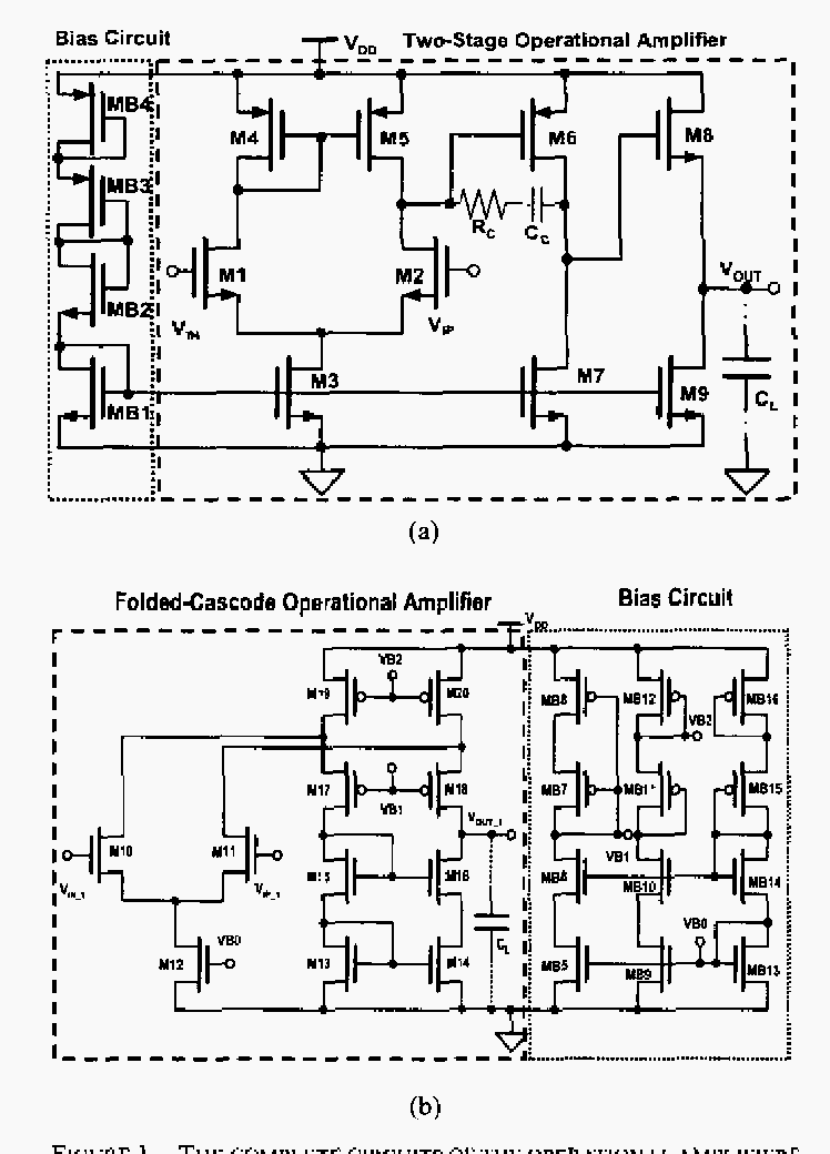 Impact Of Mosfet Gate Oxide Reliability On Cmos Operational
