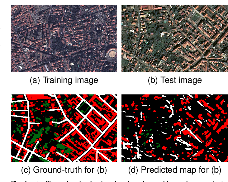 Figure 1 for ColorMapGAN: Unsupervised Domain Adaptation for Semantic Segmentation Using Color Mapping Generative Adversarial Networks