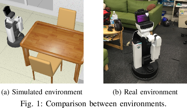 Figure 1 for Point Cloud Based Reinforcement Learning for Sim-to-Real and Partial Observability in Visual Navigation
