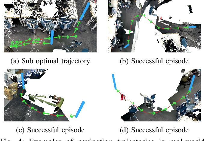 Figure 4 for Point Cloud Based Reinforcement Learning for Sim-to-Real and Partial Observability in Visual Navigation