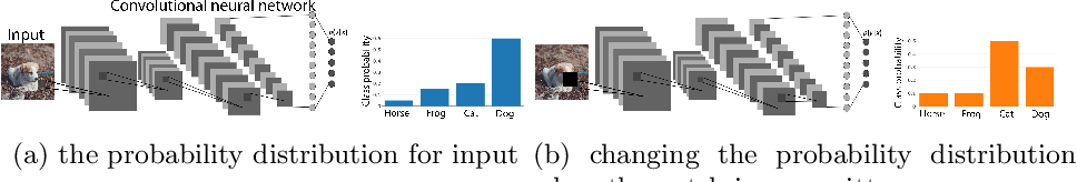 Figure 4 for Style Transfer With Adaptation to the Central Objects of the Scene