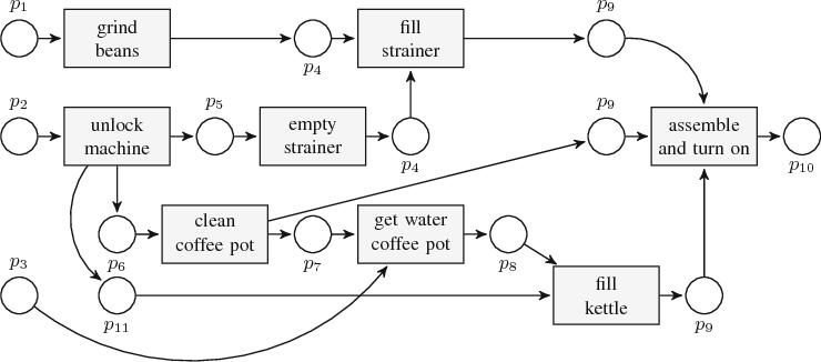 Hasse diagram semantic scholar figure 5 ccuart Gallery
