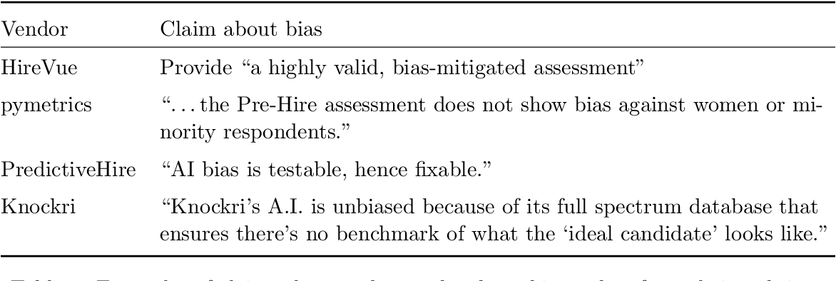 Figure 3 for Mitigating Bias in Algorithmic Employment Screening: Evaluating Claims and Practices