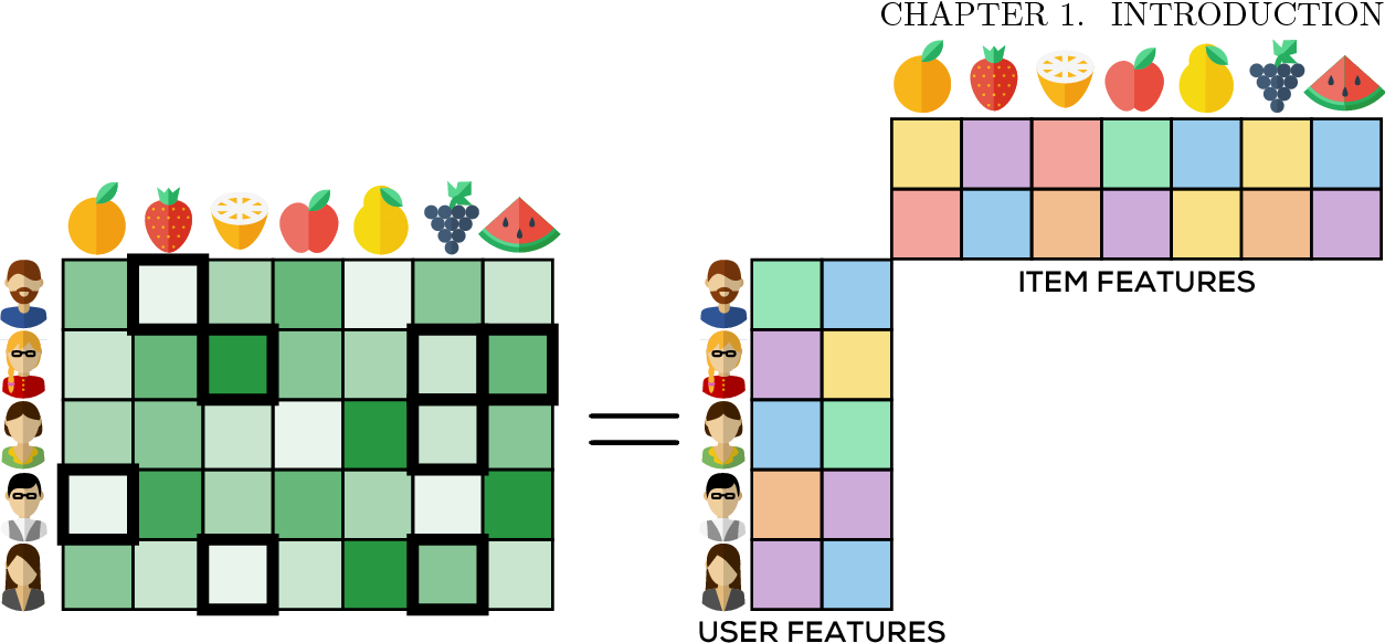 Figure 3 for Non-convex Optimization for Machine Learning