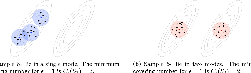 Figure 3 for An Empirical Comparison of Sampling Quality Metrics: A Case Study for Bayesian Nonnegative Matrix Factorization