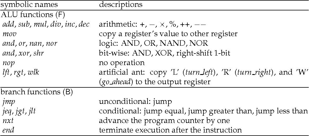 Genetic Parallel Programming Design And Implementation Semantic