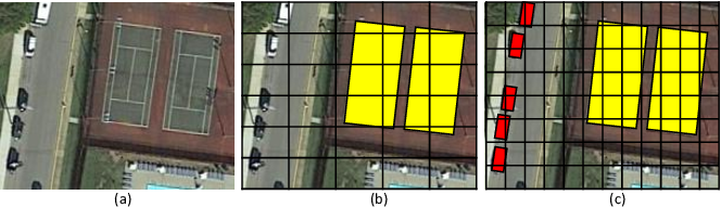 Figure 4 for Oriented Bounding Boxes for Small and Freely Rotated Objects