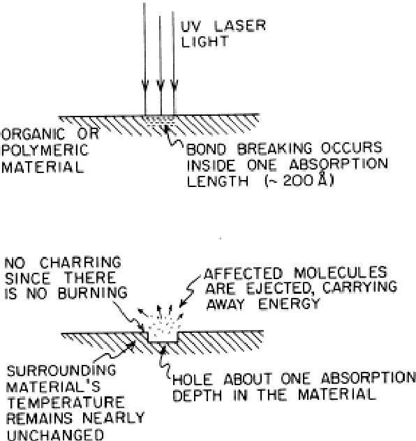 PDF] Laser cutting of carbon fibre-reinforced polymer
