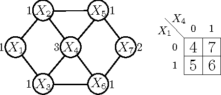 Figure 1 for Learning and Optimization with Submodular Functions
