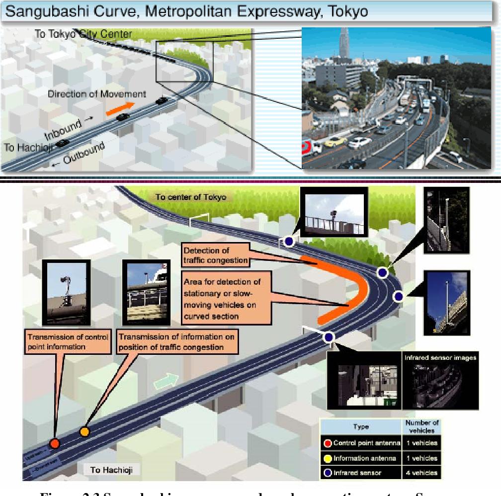 PDF] Development of Real-Time Traffic Adaptive Crash