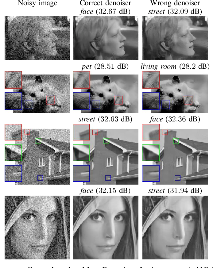 Figure 2 for Class-Aware Fully-Convolutional Gaussian and Poisson Denoising