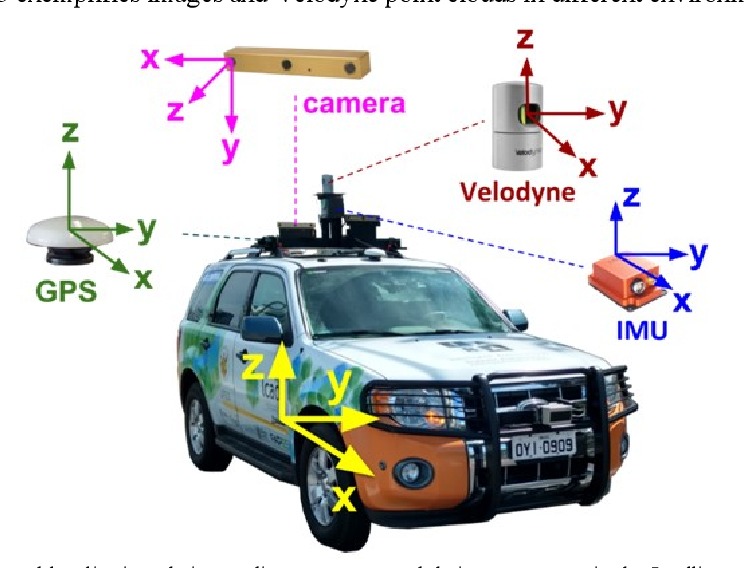 Figure 3 for What is the Best Grid-Map for Self-Driving Cars Localization? An Evaluation under Diverse Types of Illumination, Traffic, and Environment