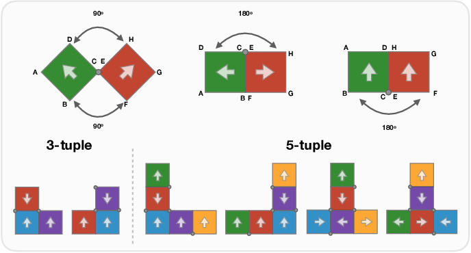 Figure 3 for Reinforcement Learning for Robotic Manipulation using Simulated Locomotion Demonstrations