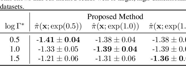 Figure 4 for Quantifying Ignorance in Individual-Level Causal-Effect Estimates under Hidden Confounding